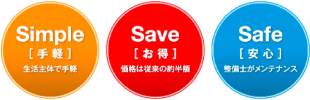 Simple[手軽]Save[お得]Safe[安心]